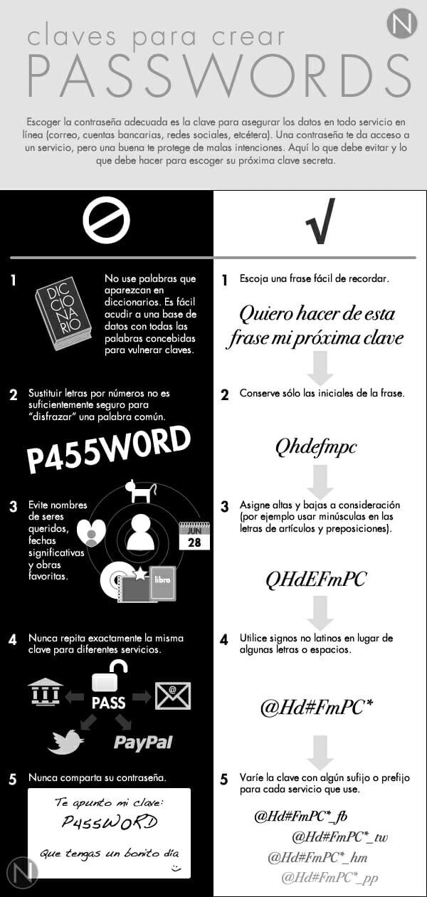 claves-passwords