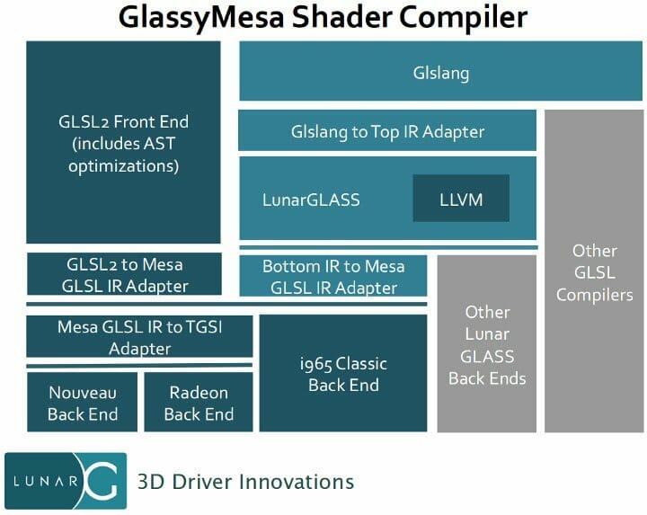 mesa-glass-valve