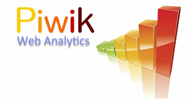 Adios Google Analytics, Hola Piwik
