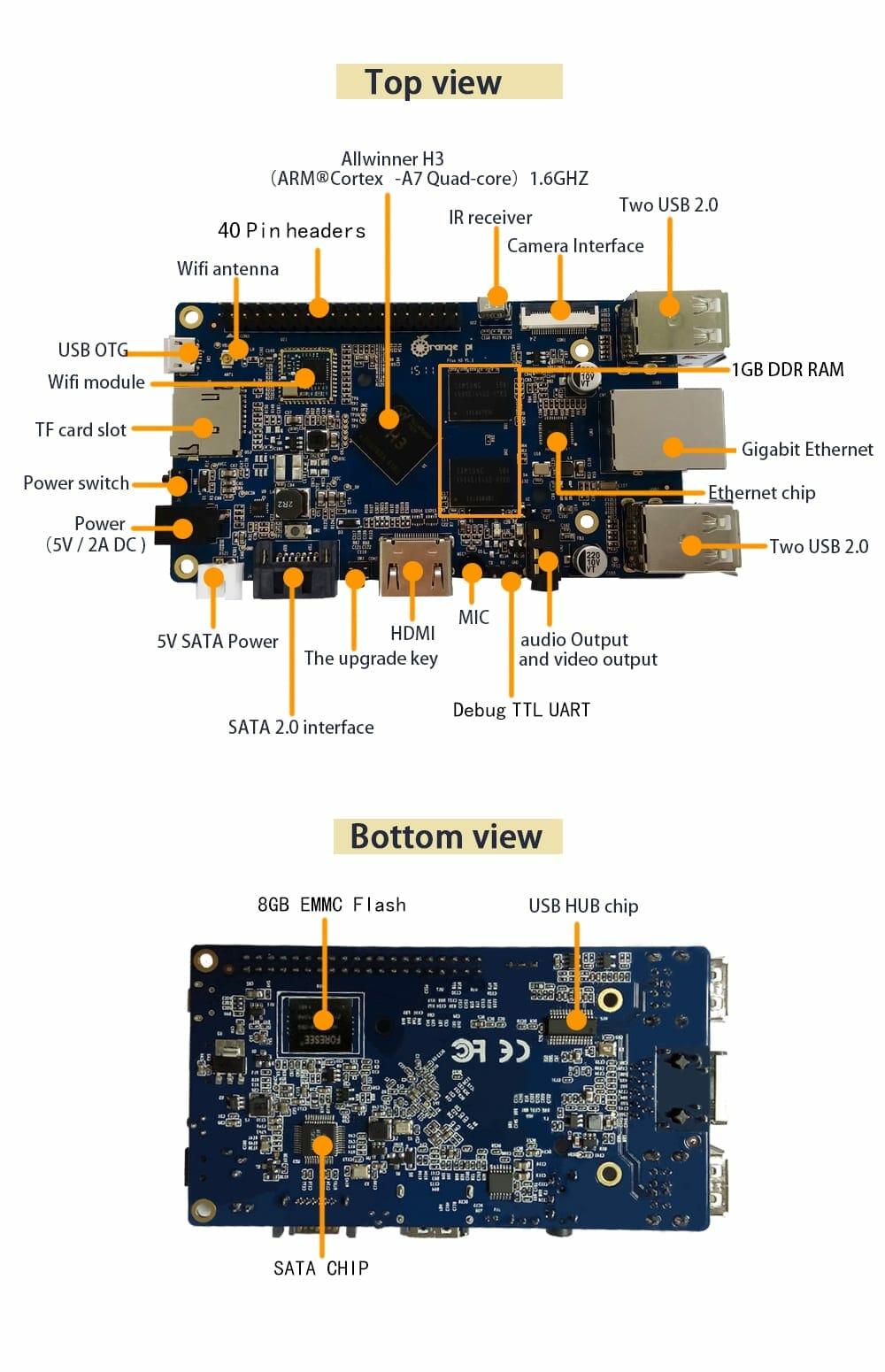 Orange Pi PC