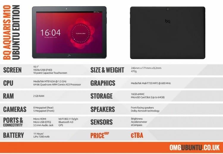 Características-del-Aquaris-M10-Ubuntu-Edition