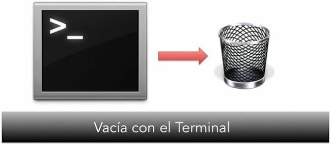 Papelera-Terminal