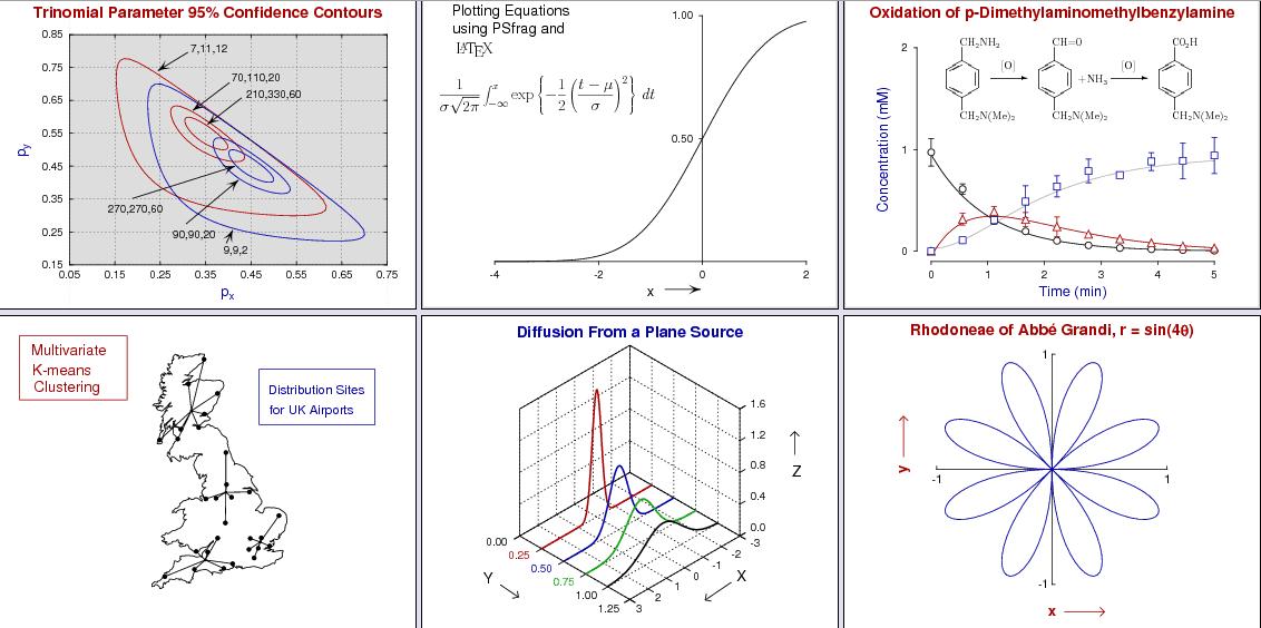 simfit-ejemplos