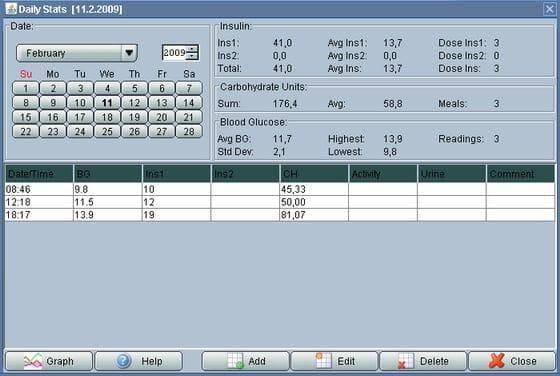 Gnu Gluco control_daily_stats_pen