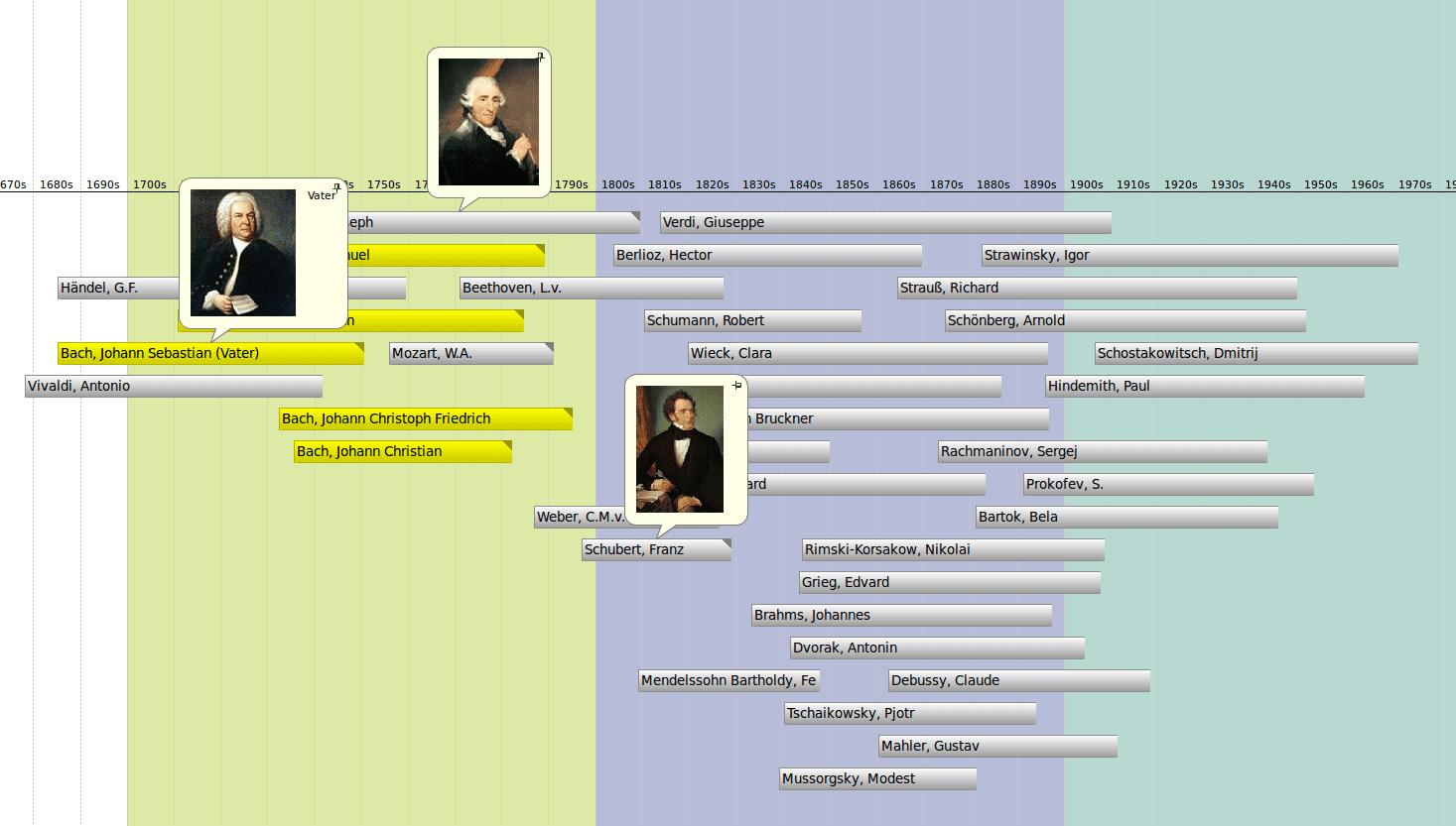 timeline-ejemplo-2